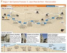 Térkép - El Camino